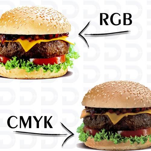 Qual é a Diferença entre CMYK e RGB?